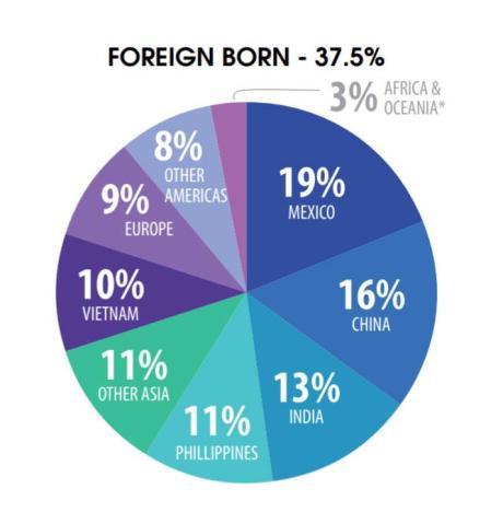 population-sv
